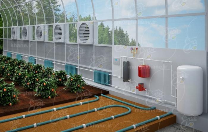 بهترین سیستم گرمایش گلخانه
